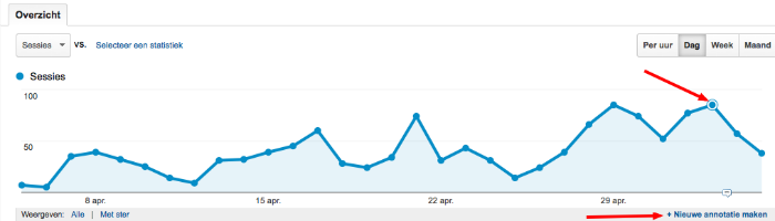 google analytics on-site