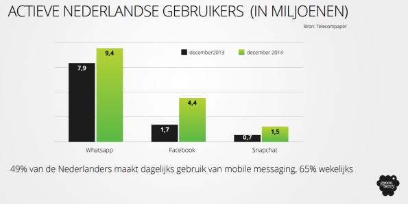 nederland-en-whatsapp-595x298-2