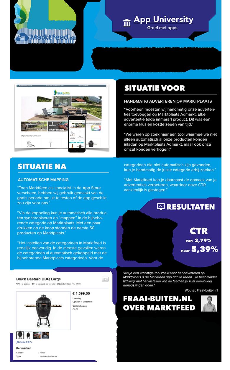 Infographic Marktfeed-07