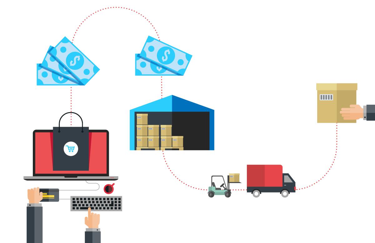 e-fulfilment - het proces