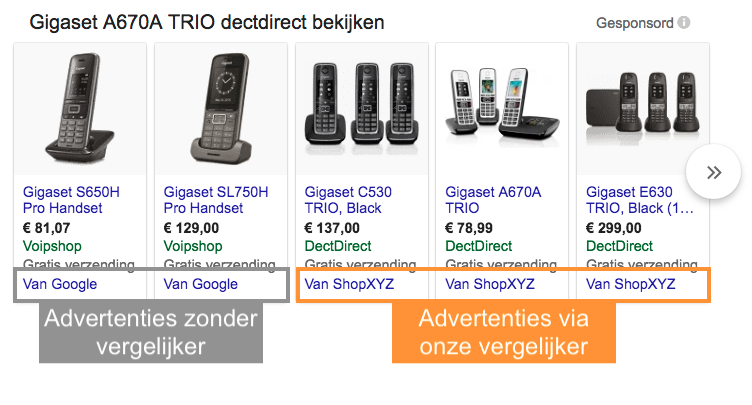 Tot 30% korting op Google Shopping advertenties via een CSS Partner